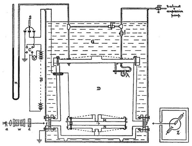 Cross-section of the Millikan Oil Drop Experiment chamber