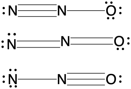 different possible structures of N2O