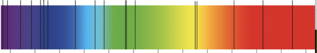 absorption spectrum from a spectrophotometer